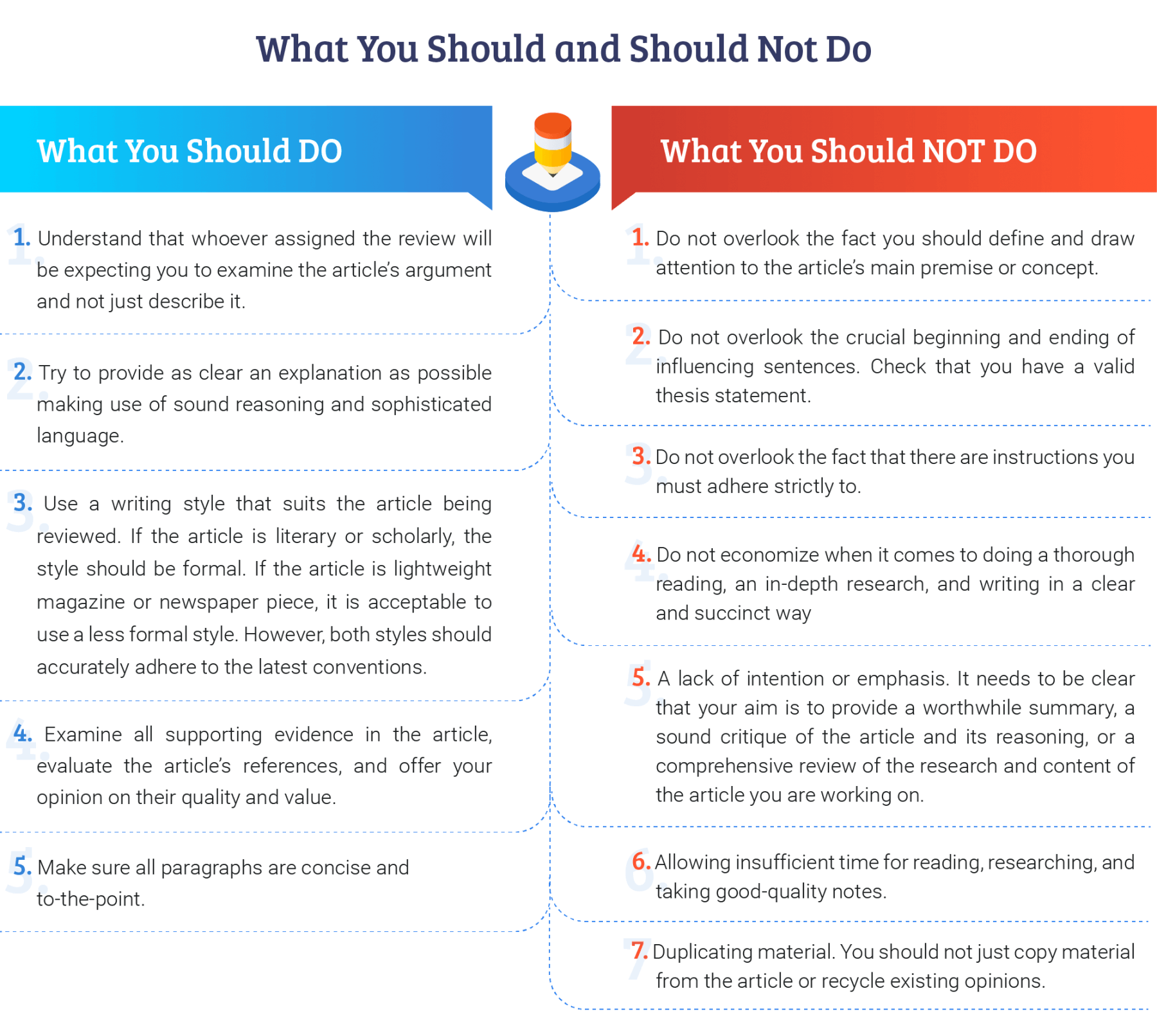 What You Should and Should Not Do While Writing Article Review