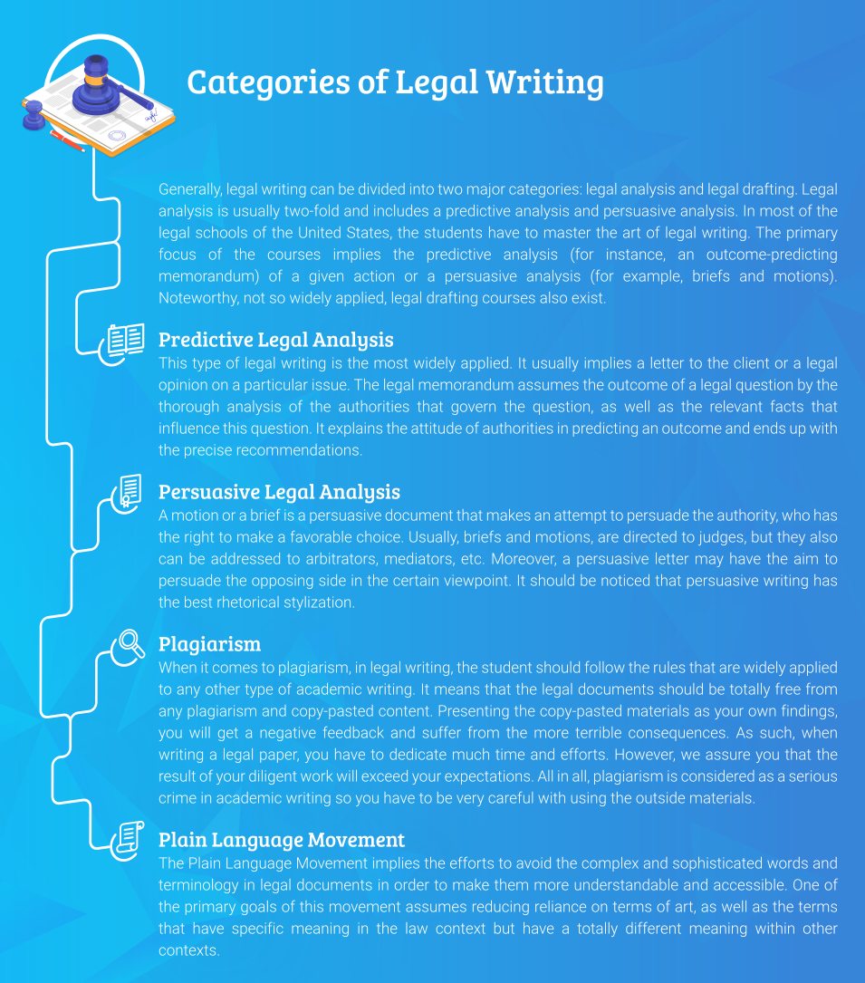 Categories of Legal Writing